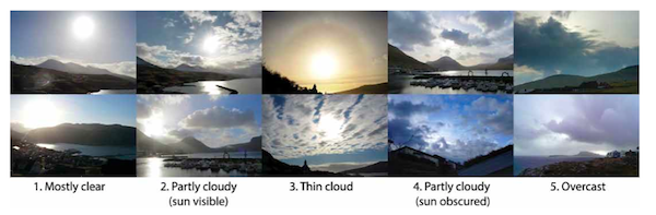 Sample of images captured in March 2013 for each coded category