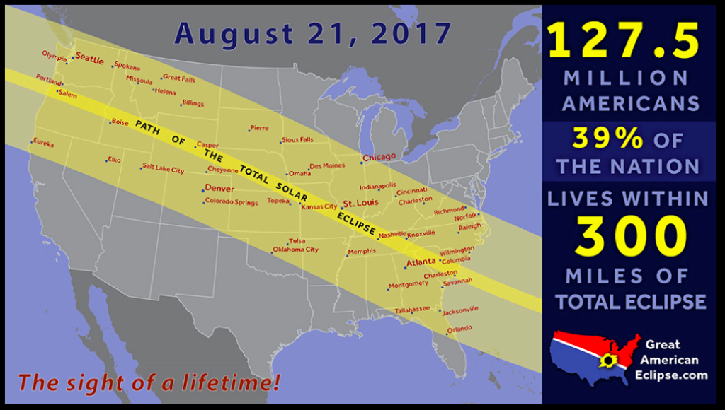 Population estimates along the path of totality